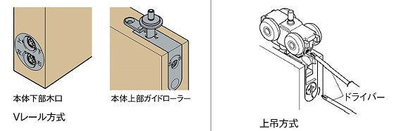 2次元調整戸車、吊車の説明画像