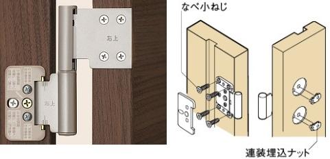 3次元調整丁番と連装埋込ナットの画像