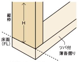 ツバ付薄沓摺り・薄敷居(3方枠/横勝ち)の画像