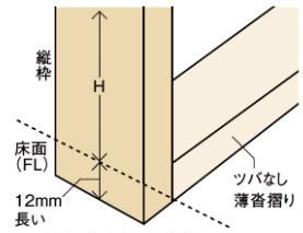 ツバなし薄沓摺り・薄敷居(4方枠/縦勝ち)の画像