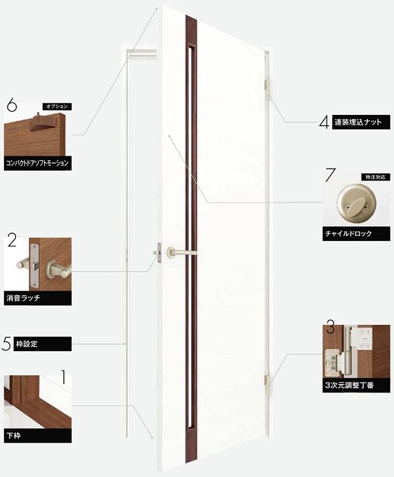 室内ドアファミリーラインの説明画像