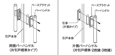 バーハンドルの取り付け説明画像