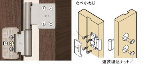 3次元調整丁番と連装埋込ナットの説明画像