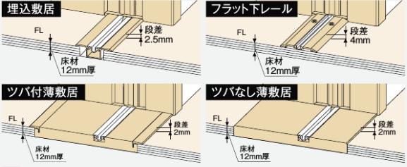 Vレール引戸バリアフリーに対応する下枠の画像