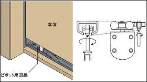 フリータイプからピボットタイプへの変更方法説明画像
