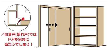扉前のスペースを有効活用のイメージ画像
