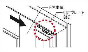 クローゼットドア引違い戸ブレーキ機構の説明イラスト
