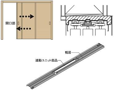 クローゼットドア引戸連動タイプ連動ワイヤー方式の説明画像