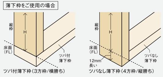 縦枠加工が不要な枠設定の説明イラスト