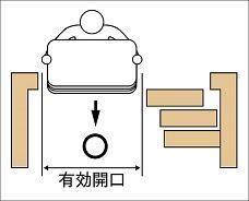 クローゼットドア連動タイプの有効開口説明イラスト
