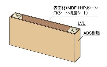 ウッディーラインフラッシュ構造の説明画像