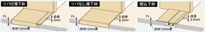 ファミリーラインクローゼットドア両開き戸下枠の説明画像