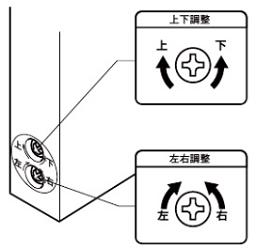 ファミリーラインVレール方式2次元調整戸車調整方法画像