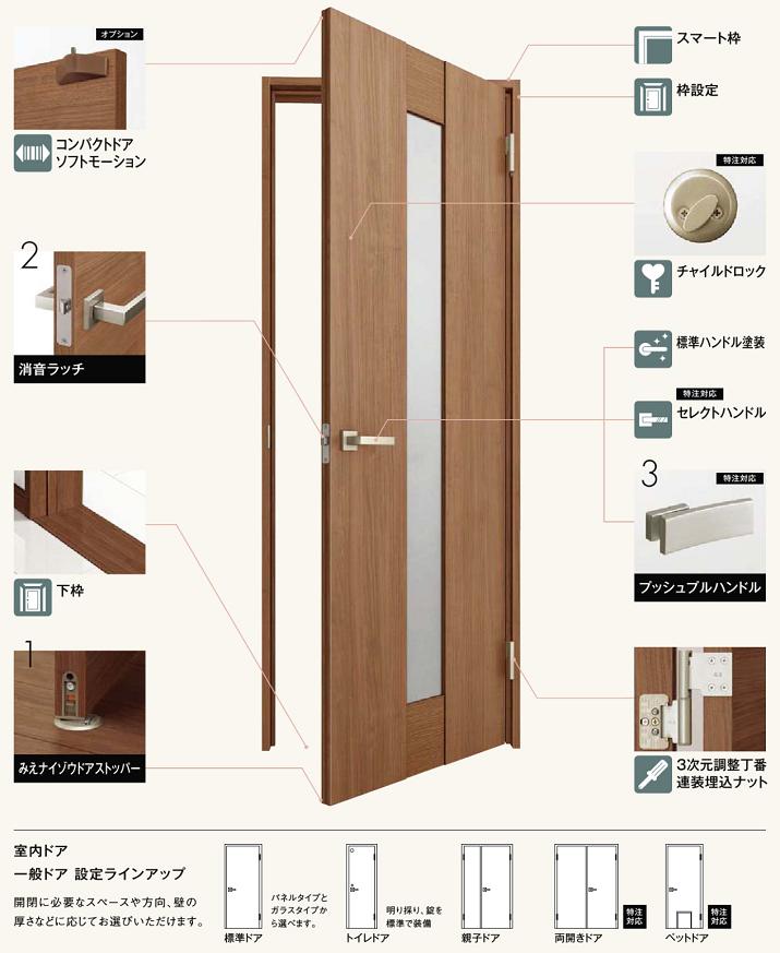 ウッディーライン室内ドアの説明画像