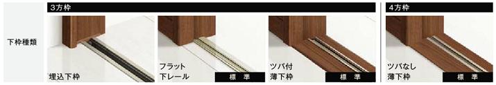 クローゼットドアバリアフリーに対応する下枠の画像