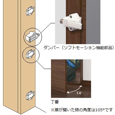 ウッディーラインクローゼットドア開き戸ソフトモーションの説明画像