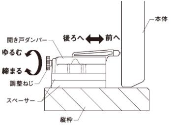 ウッディーライン開き戸ダンパー調整方法の図