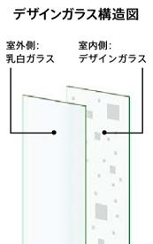 ジエスタデザインガラス構造の詳細画像