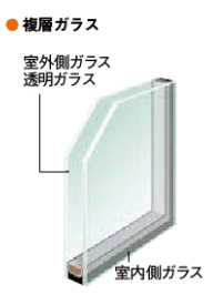 一般複層ガラスの断面説明図