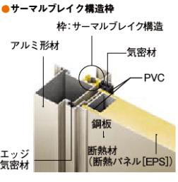 サーマルブレイク構造枠の説明画像